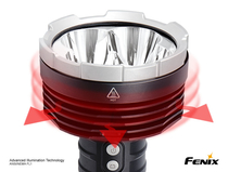 LED-Taskulamppu Fenix RC40